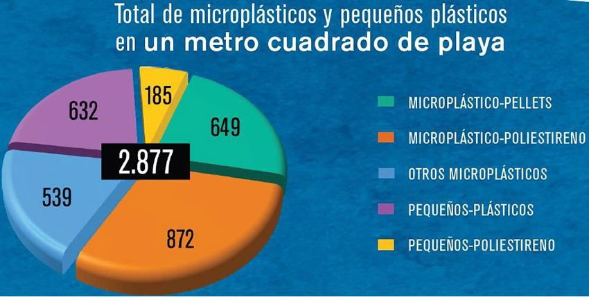 Microplasticos4