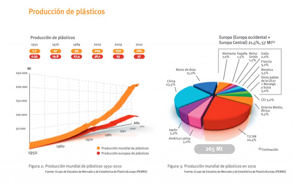 plastics europe org